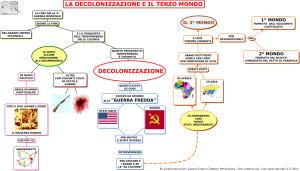 dolcini-decolonizzazione