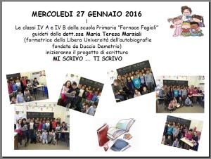 progetto lettura fornace 15.16
