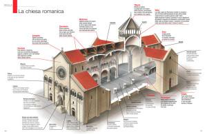 La chiesa romanica-assonometria