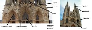 cattedrale gotica
